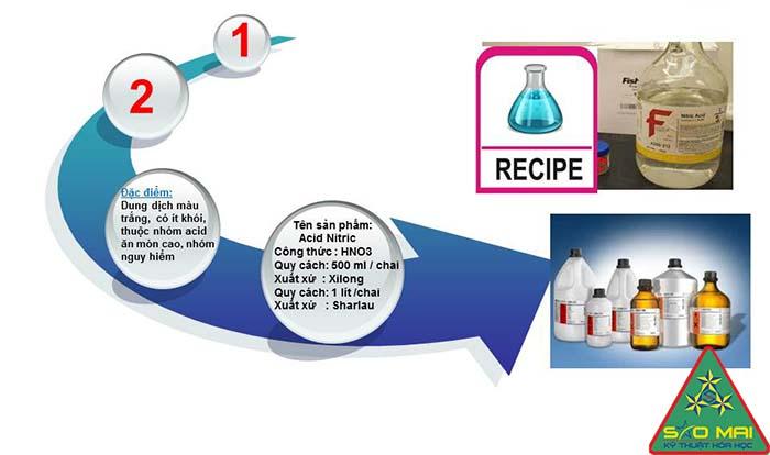 Công dụng của hóa chất thí nghiệm