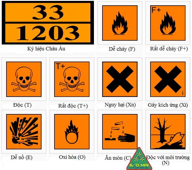 Danh mục hóa chất công nghiệp nguy hiểm