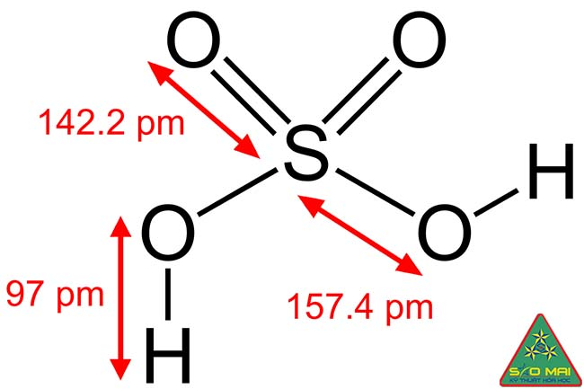 Acid sulfuric và Acid chlohydric