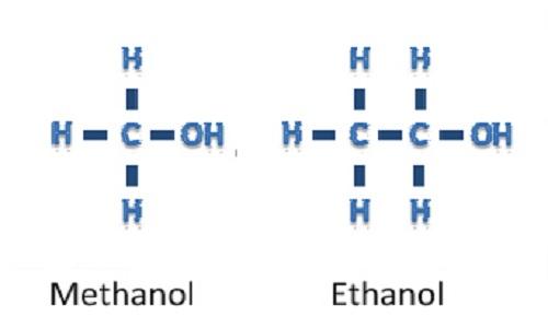 Công thức hóa học Ethanol và methanol